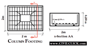 How to Calculate the Steel Quantity in Column Footing