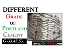 DIFFERENT GRADES OF CEMENT 17