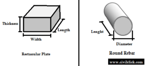 How Weight of Steel calculation (Bars, Sheets, Plates) done