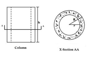HOW TO CALCULATE VOLUME OF HOLLOW CONCRETE COLUMN 1