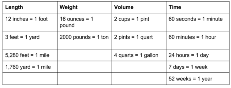 Civil engineering different units conversion factors civil click - Conversion table of weight units ...