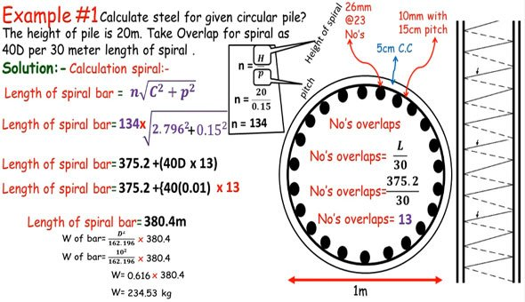 How To Calculate The Cutting Length Of Spiral Ring
