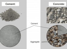 Difference between concrete and cement comparison