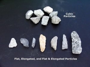 Shape Of Coarse Aggregate