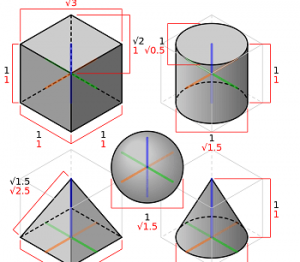 examples of isometric projection