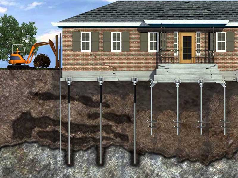 Foundation Repair - its 4 [Mind Blowing methods of repair]
