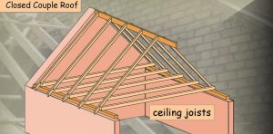 close couple roof