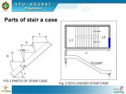 quantity of stair