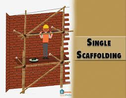 scaffolding parts and types