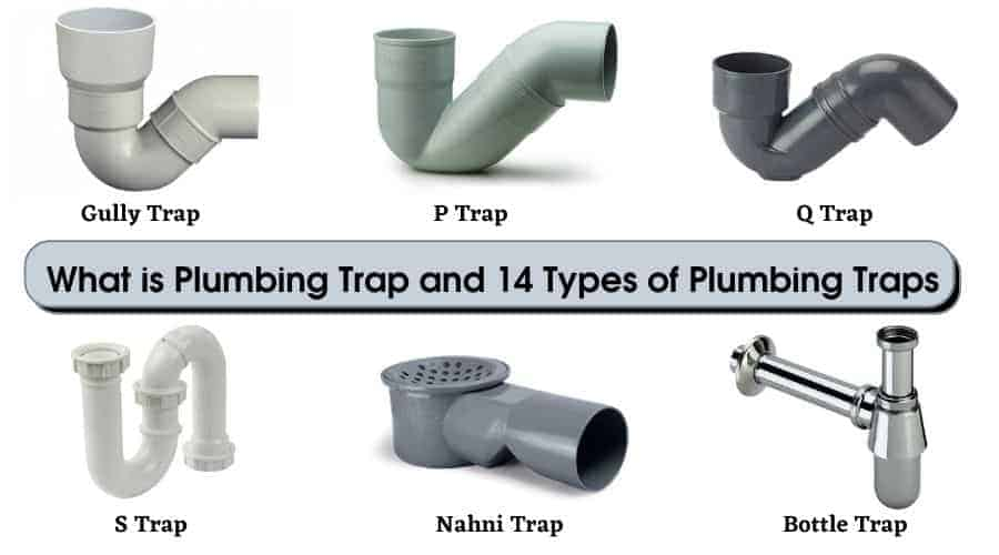 Plumbing trap | What is trap